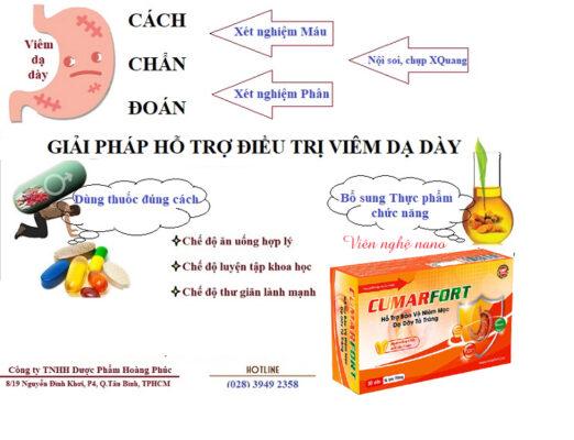Benh-viem-da-day